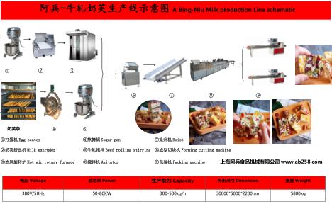 牛轧奶芙生产线/牛轧奶芙生产设备/牛轧奶芙生产线成型切块机